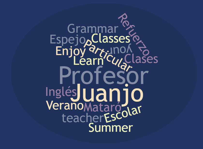 Grammar English Mataró Profesor