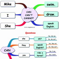 Modal-verb-Can-web