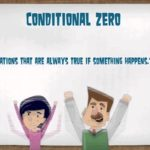 Summer English Lesson XIV. Zero conditional