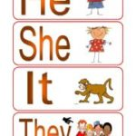 Summer English Lesson XXI. Subject pronouns